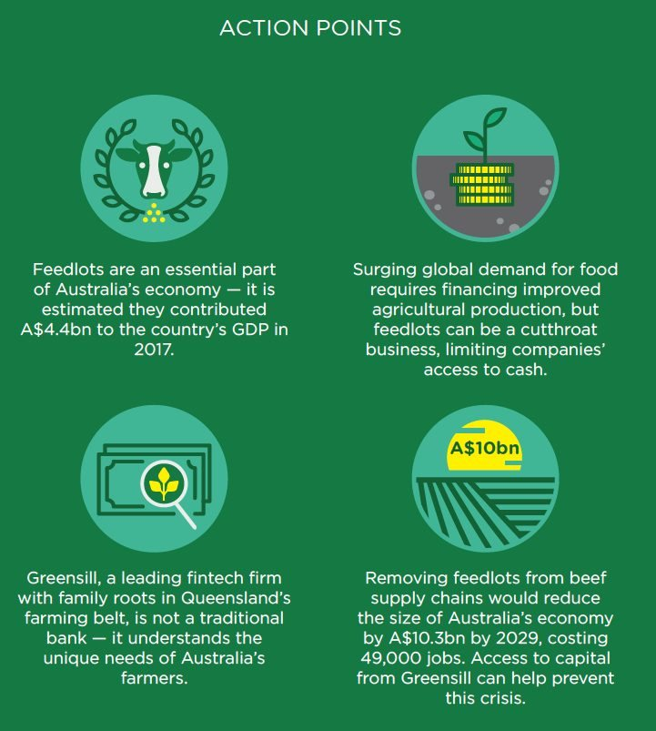 Finance and Farming - Greensill